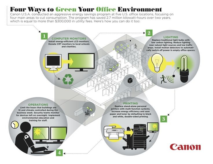 4-Ways-to-Green-your-office